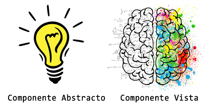 Componente abstracto vs componente vista